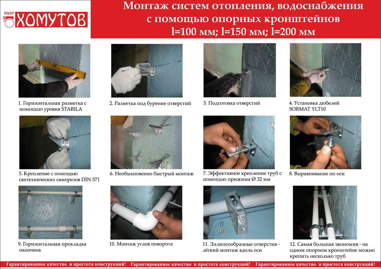 Опорные кронштейны для сантехнических труб