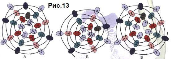 Виды мозаичного плетения из бисера