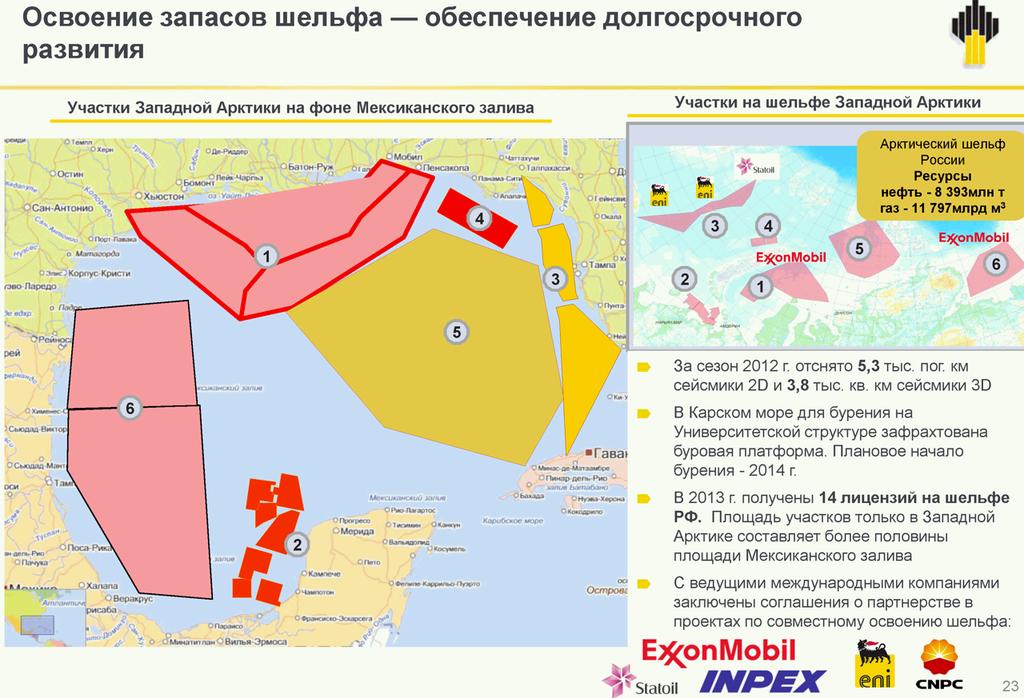 Российский Peak Oil: «Ведомости» узнали о просьбе Сечина дать нефтяникам 2,6 трлн руб. льгот