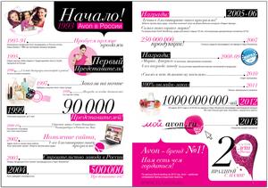 История Avon в России