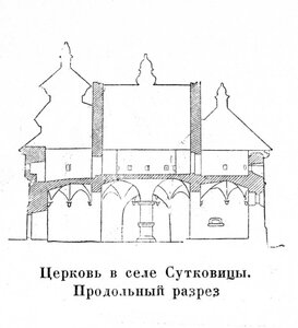 Церковь в селе Сутковицы, разрез