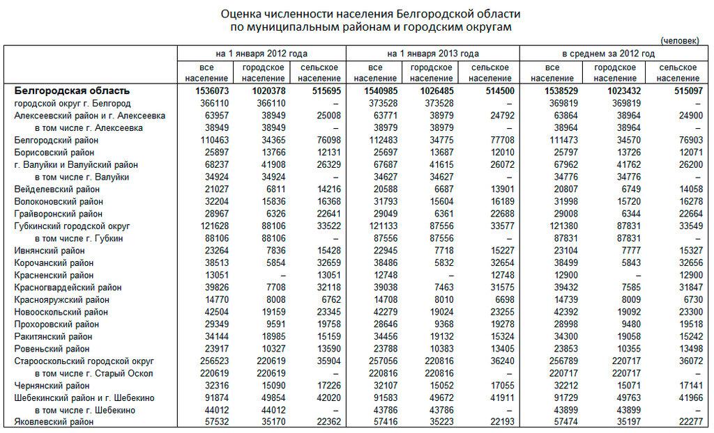 2018 КУПЛЮ ГРЕЦКИЙ ОРЕХ ОПТОМ : Приём