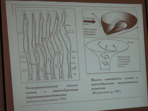 http://img-fotki.yandex.ru/get/9308/31556098.ed/0_937af_f978aa2b_L.jpg