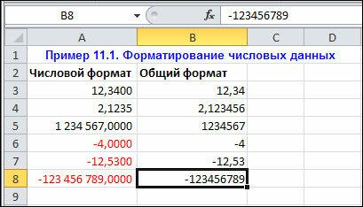 Рис. 1.5. Одни и те же данные в числовом и общем форматах