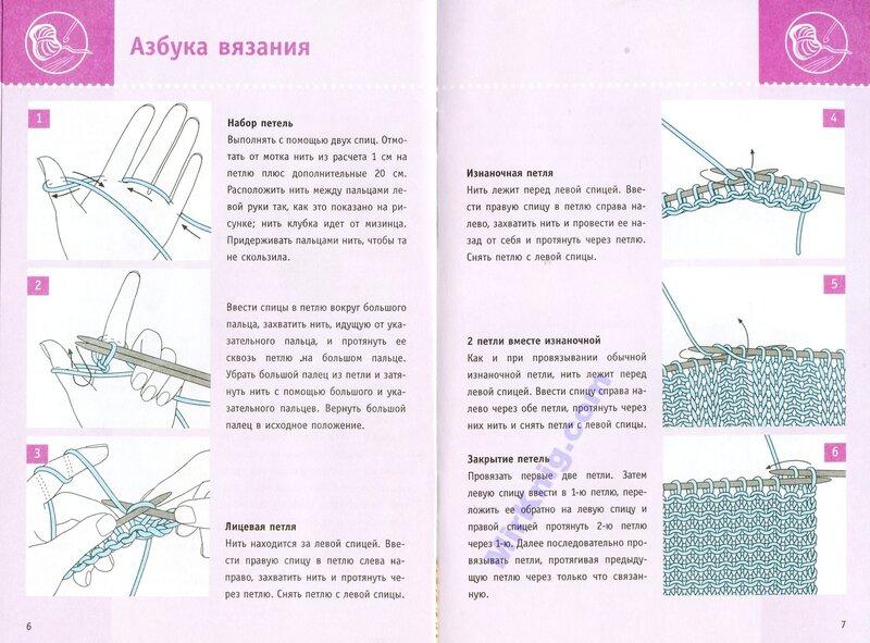 Первые шаги для вязания спицами