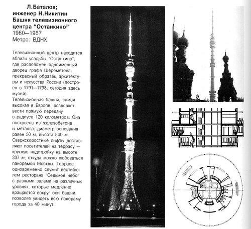 Останкинская башня, чертежи