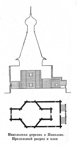 Никольская церковь в Панилове, чертежи