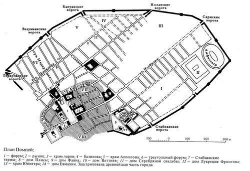 Помпеи, схематичный план города с основными объектами