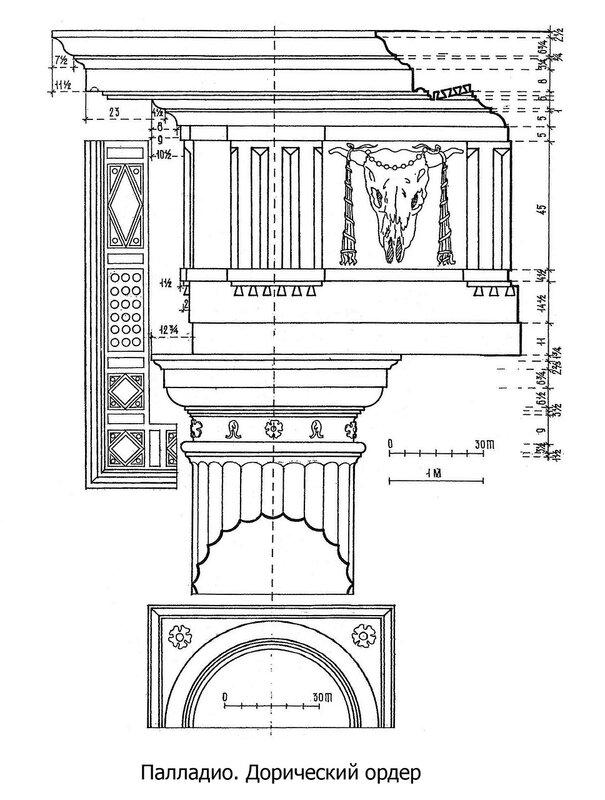 Капитель и антаблемент дорического ордера по Палладио