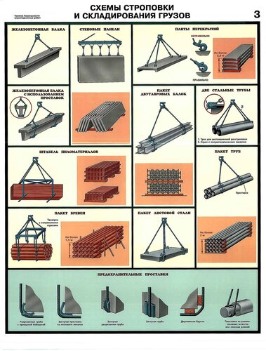 инструкция 13 для стропальщика
