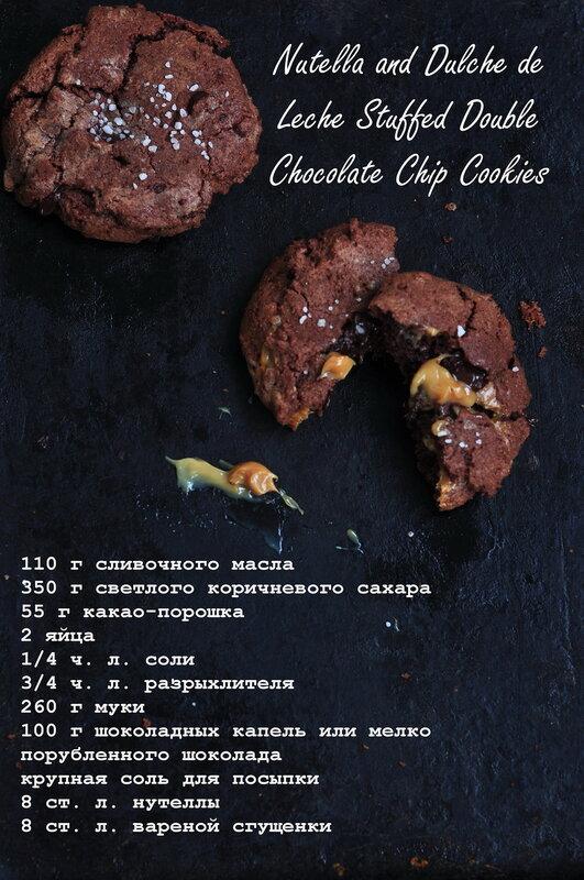 Печенье шоколадное со сгущенкой рецепт 196