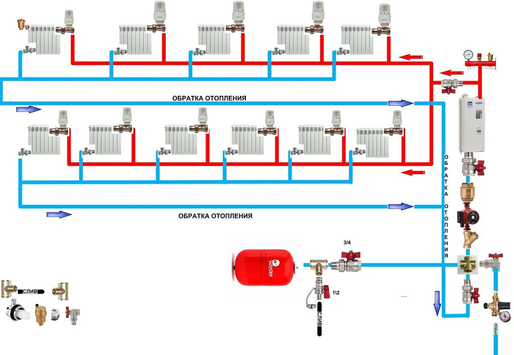 Двух трубное отопление схема