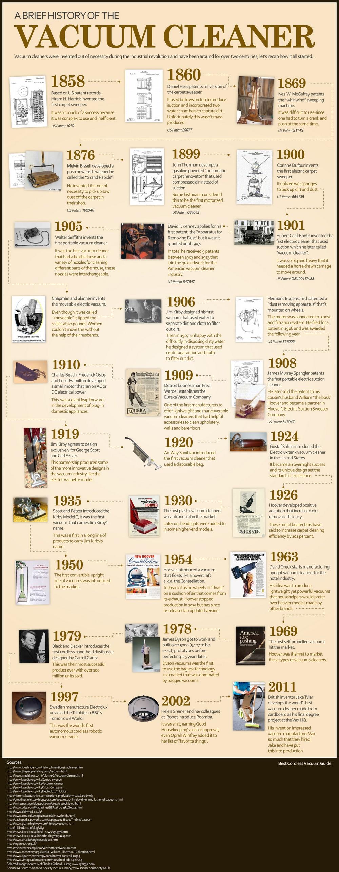 История пылесосов