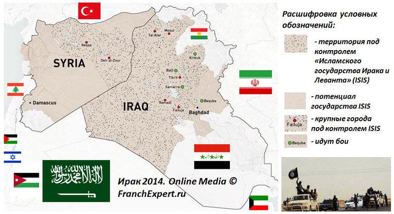 Ирак 2014