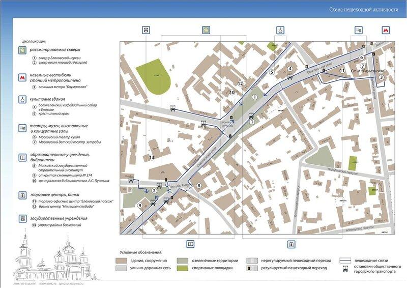 Проект реконструкции Елоховского сквера. 2013