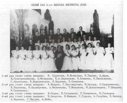 Георгий Мелихов. Белый Харбин 0_efae5_d558e1e1_L