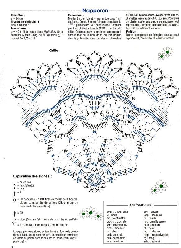 SAB 95 _ 08 - Mod 4a.jpg