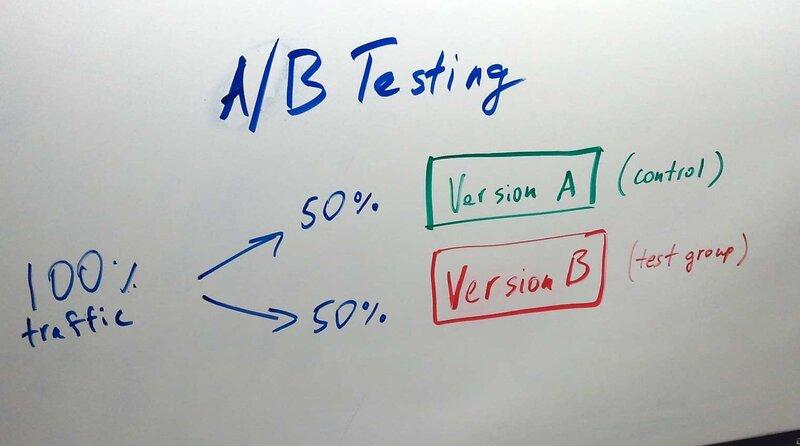 АБ-тестирование
