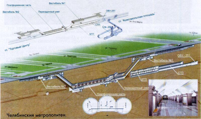 Схема расположения станции