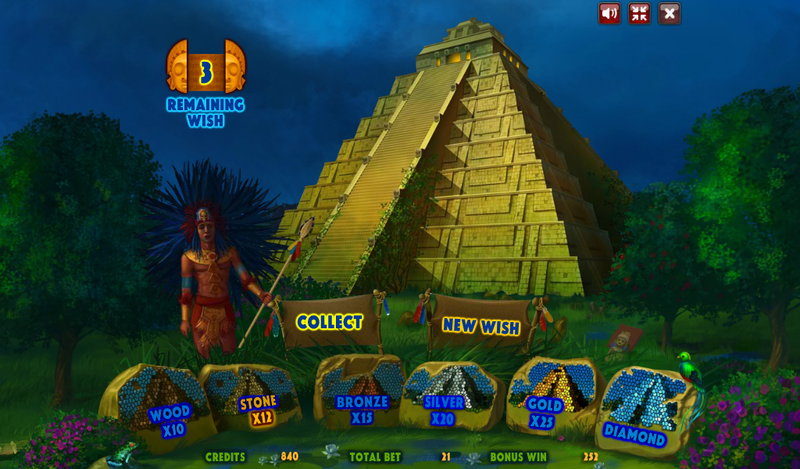 aztec power bonus game
