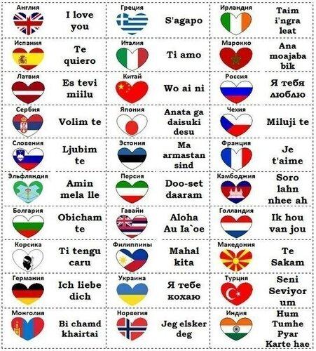 Я тебя люблю - на многих языках мира