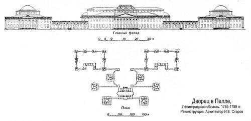 Дворец в Пелле, чертежи