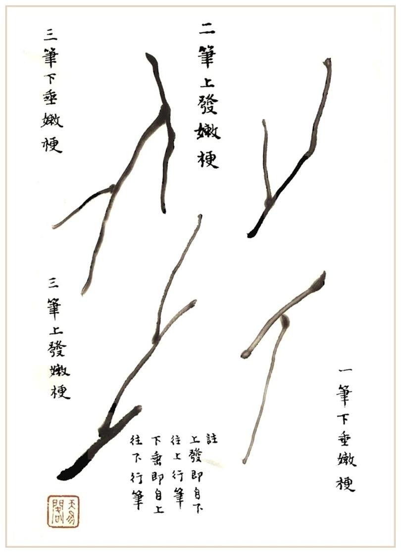 История китайской живописи - Чжан Аньчжи