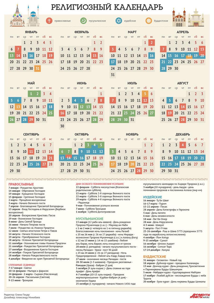 21 июля какие праздники церковные в