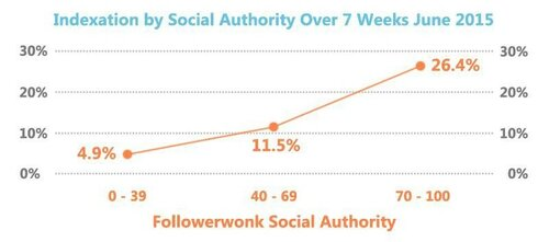 Social-Authority-800x354.jpg