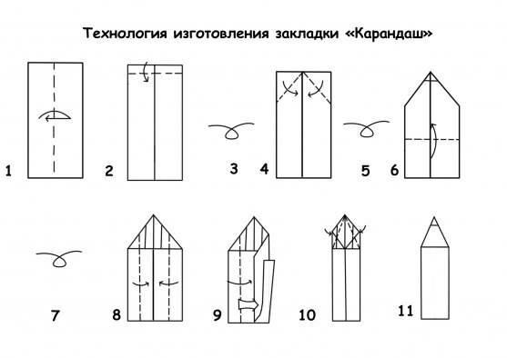 Как сделать карандашницу из бумаги своими руками