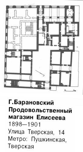 Продовольственный магазин Елисеева, план