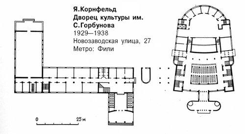Дворец культуры им. С. Горбунова, план