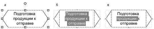 Рис. 5.12. Способы выделения текста для настройки форматирования: а — выделение полностью всего элемента; б — выделение всей надписи; в — выделение фрагмента текста