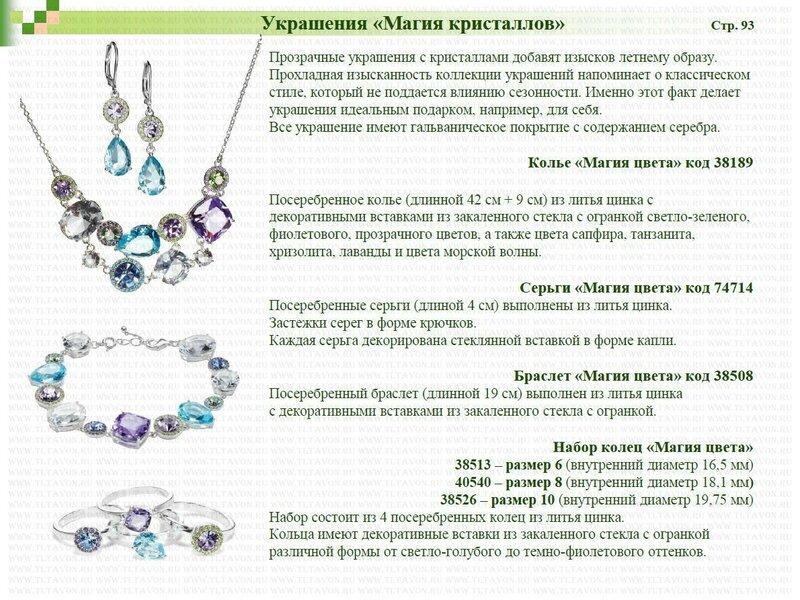 AVON ОПИСАНИЕ ФОТО_15