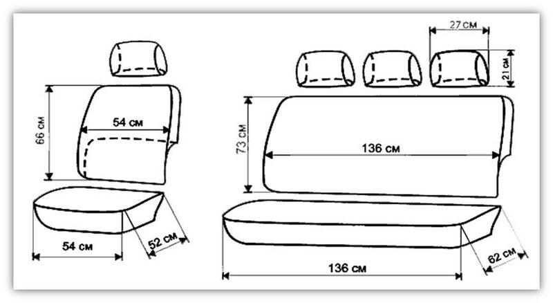 Чехол для сидений автомобиля своими руками выкройки