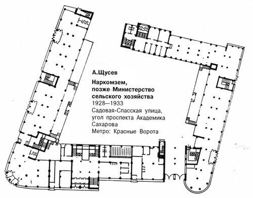 Наркомзем (Министерство сельского хозяйства), план