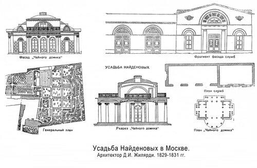 Усадьба Найденовых в Москве, чертежи