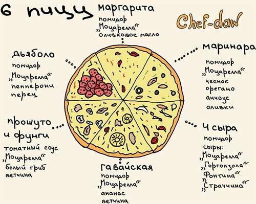 Чудесные венгерские пиццы