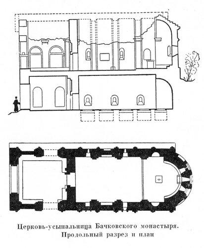 Церковь-усыпальница Бачковского монастыря, разрез и план