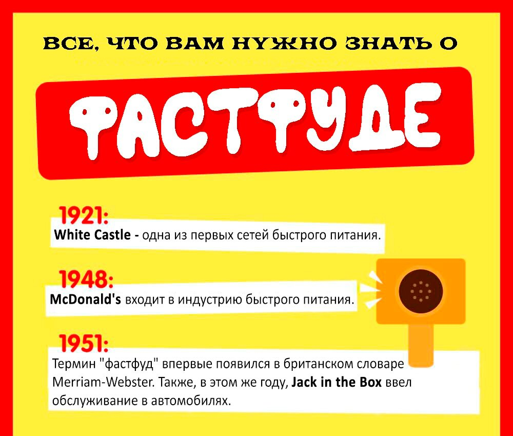 Инфографика: фастфуд
