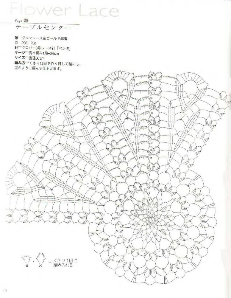 优美蕾丝 - 编织幸福 - 编织幸福的博客