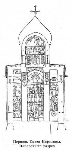 Церковь Спаса на Нередицы, разрез