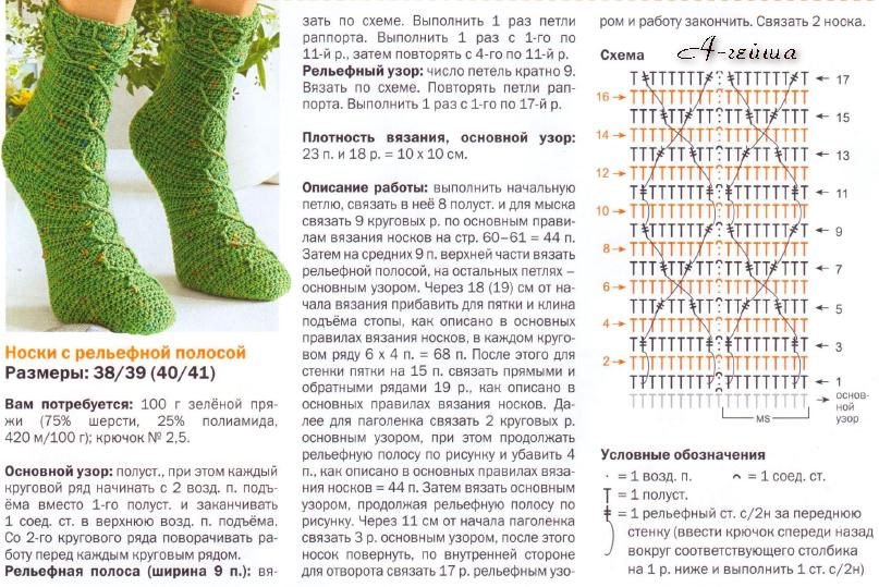 Интересные вязанные носки спицами