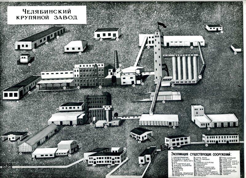Мельница Алексея Кузнецова