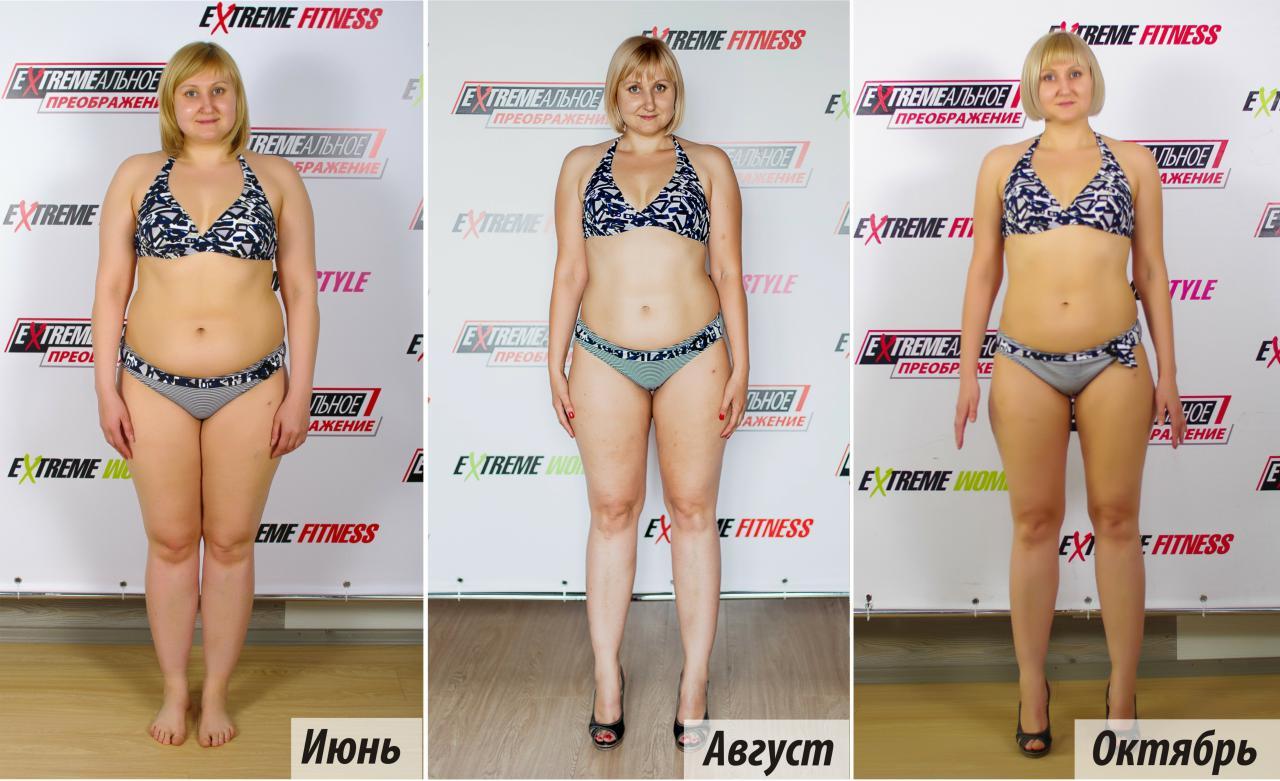 Рост 168 вес 65 критерии модели подростка