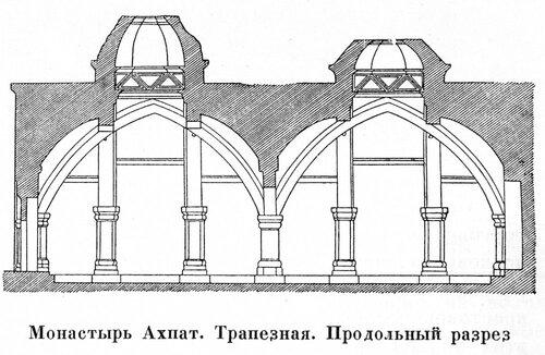 Монастырь Ахпат, трапезная, разрез