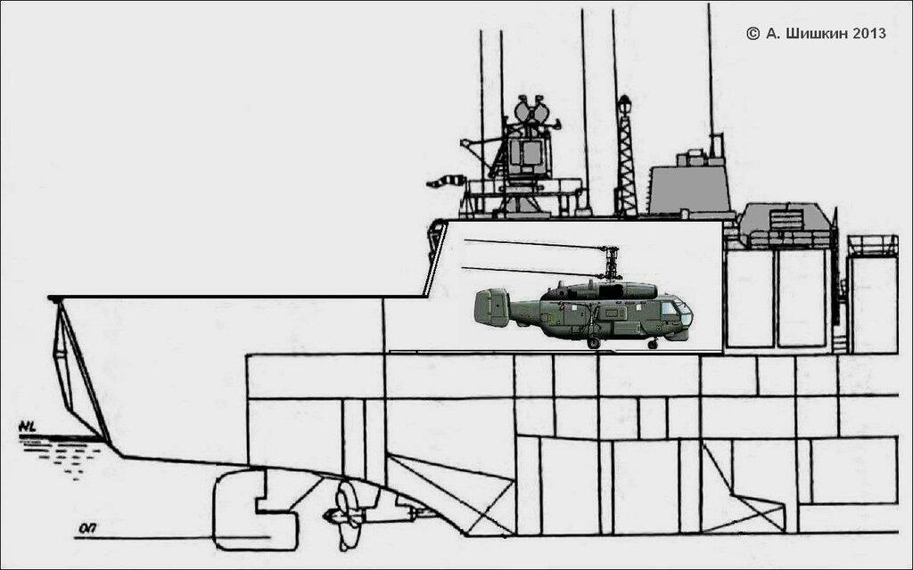Пропорции Ка-27 относительно