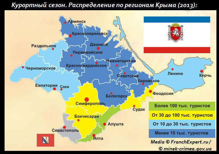 Курортный сезон Крым 2014