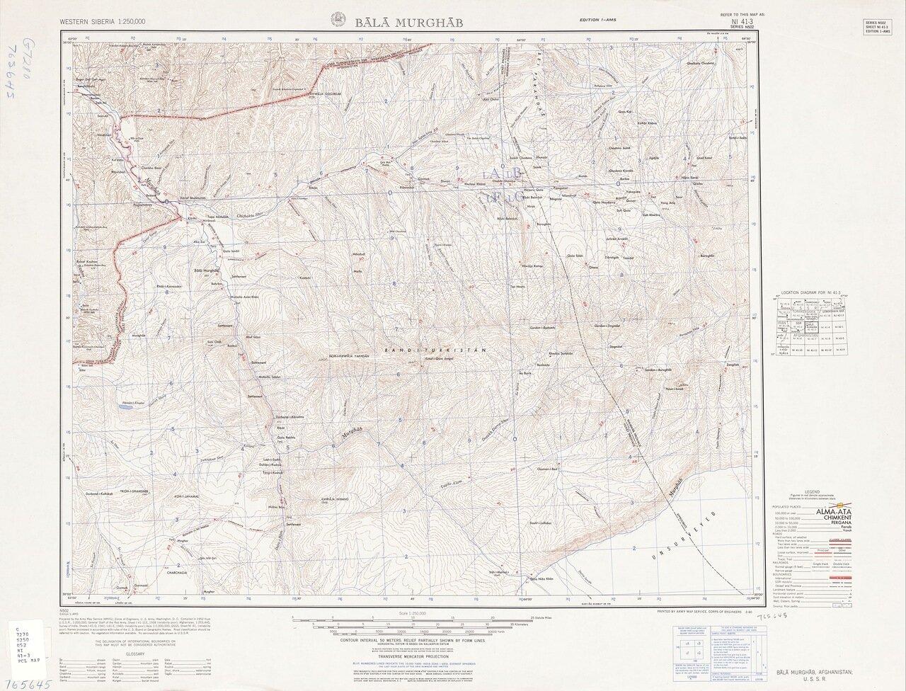 Бала Мургаб
