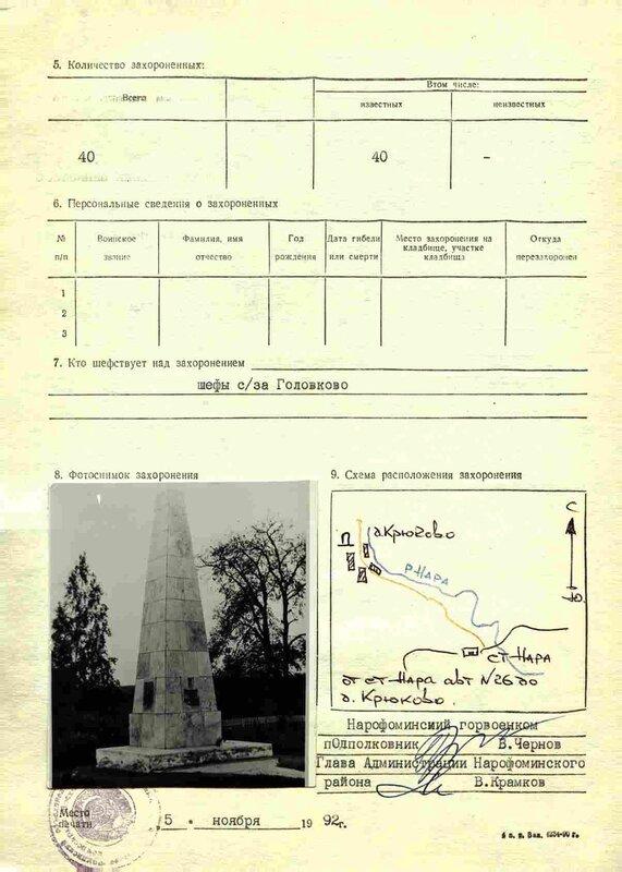 Учетная карточка воинского захоронения в Крюково, Наро-Фоминский р-н